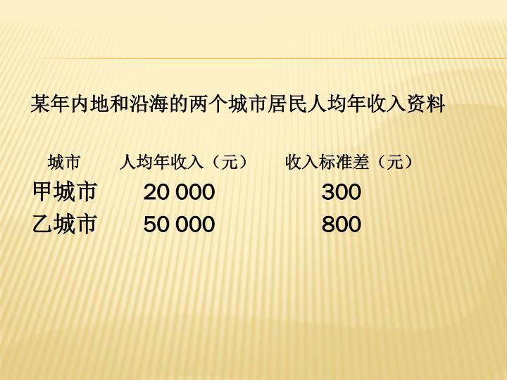 某年内地和沿海的两个城市居民人均年收入资料
