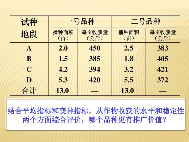 结合平均指标和变异指标,从作物收获的水平和稳定性
