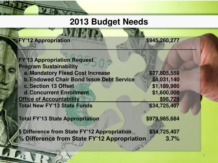 2013 Budget Needs