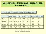 escenario de consensus forecast con horizonte 20191