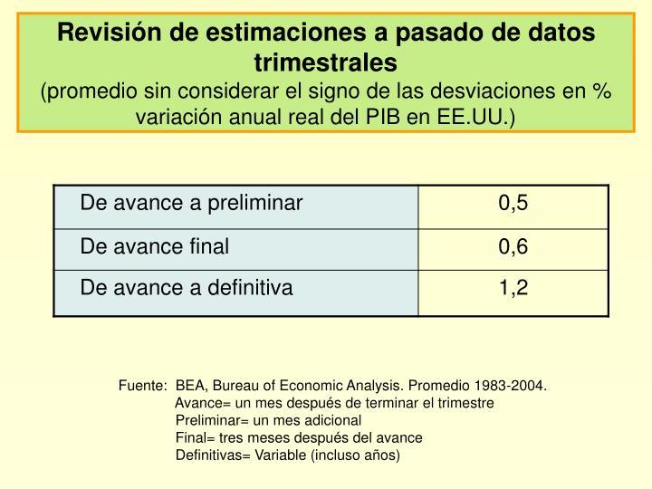 Revisión de estimaciones a pasado de datos trimestrales