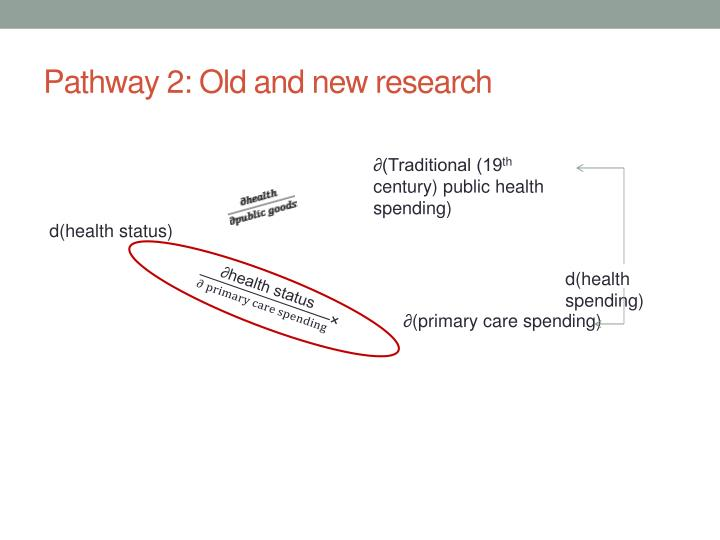 Pathway 2: Old and new research