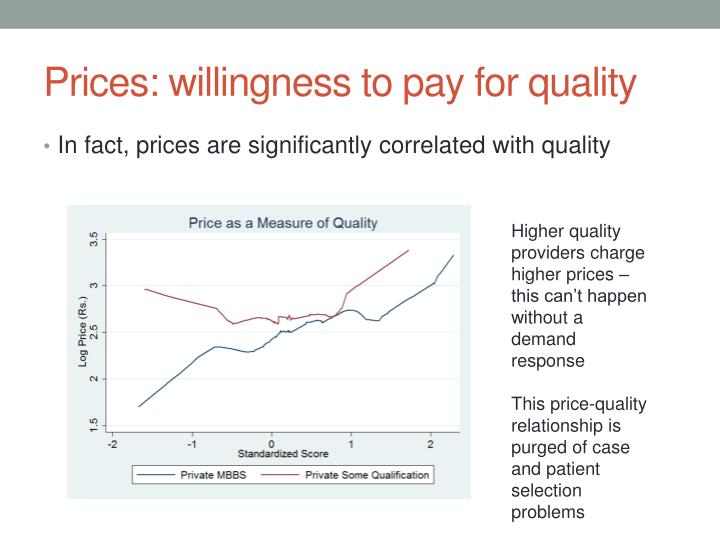 Prices: willingness to pay for quality