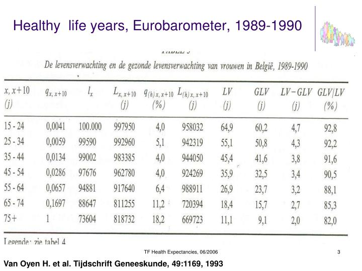 Healthy life years eurobarometer 1989 1990