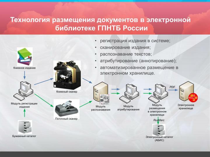 Технология размещения документов в электронной