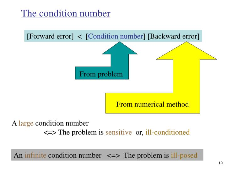 From problem