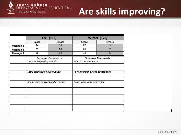 Are skills improving?