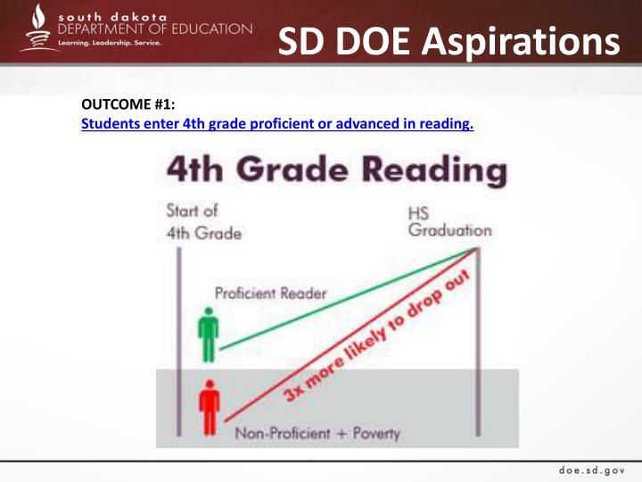 SD DOE Aspirations