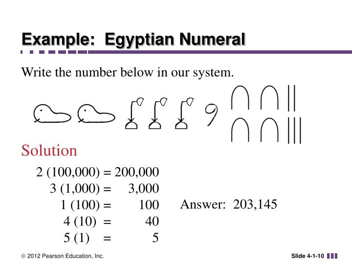 Example:  Egyptian Numeral