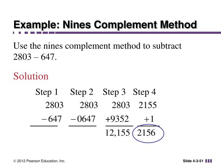 Example: Nines Complement Method