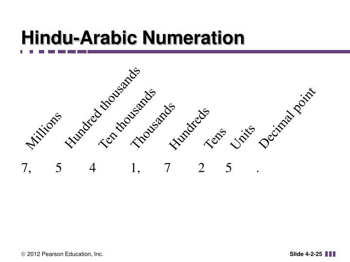 Hindu-Arabic Numeration