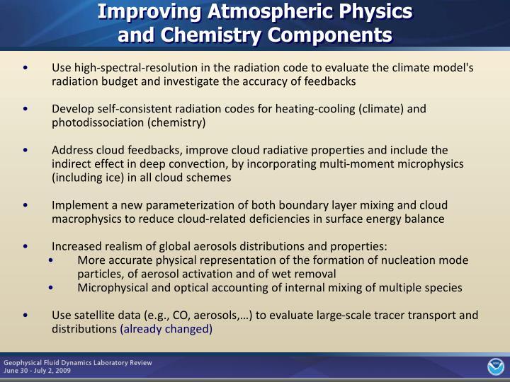Improving Atmospheric Physics