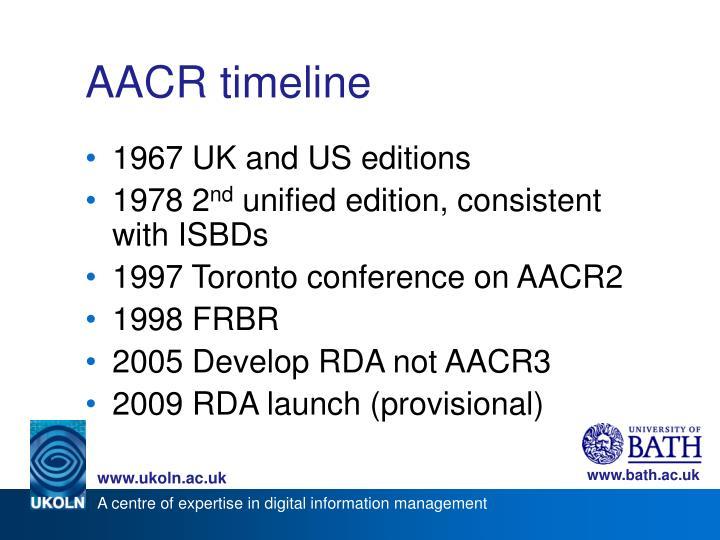 AACR timeline