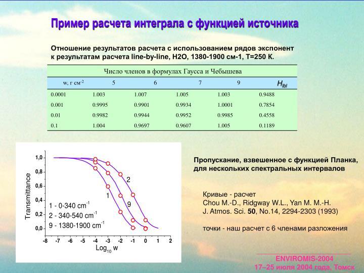 Пример расчета интеграла с функцией источника