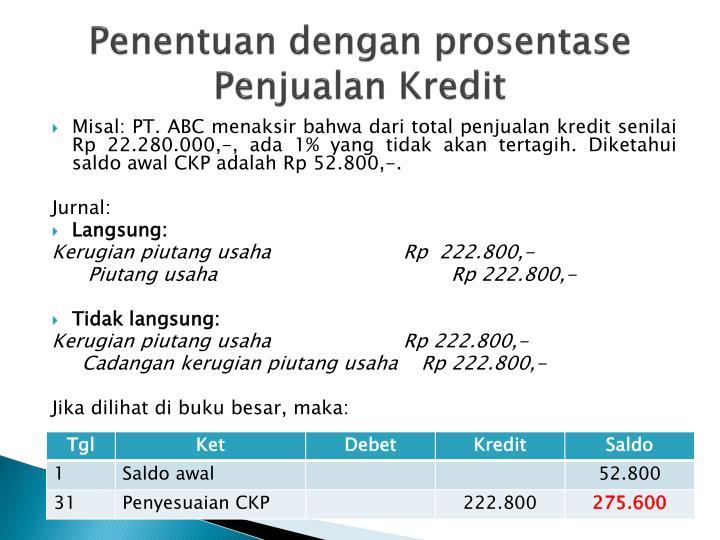 Penentuan dengan prosentase Penjualan Kredit
