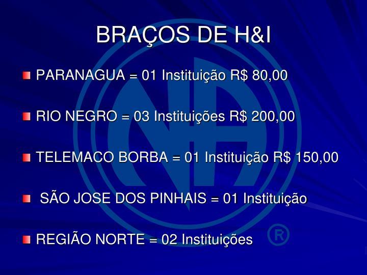 BRAÇOS DE