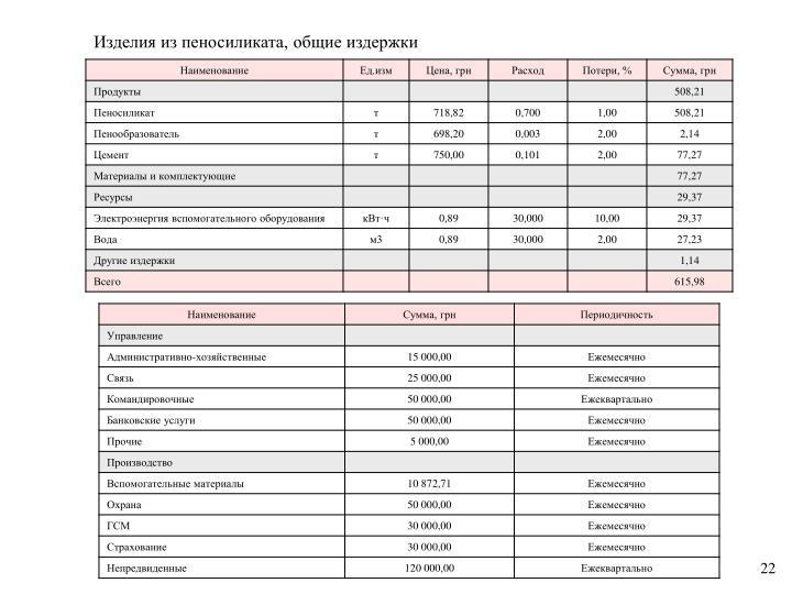 Изделия из пеносиликата, общие издержки