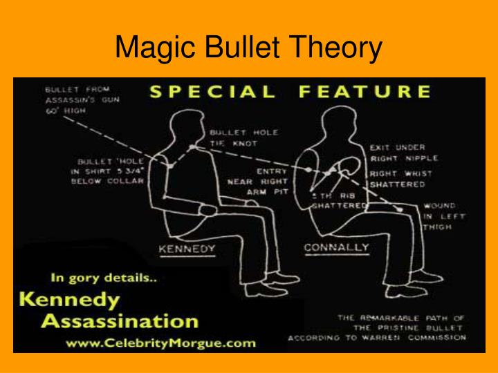 Magic Bullet Theory