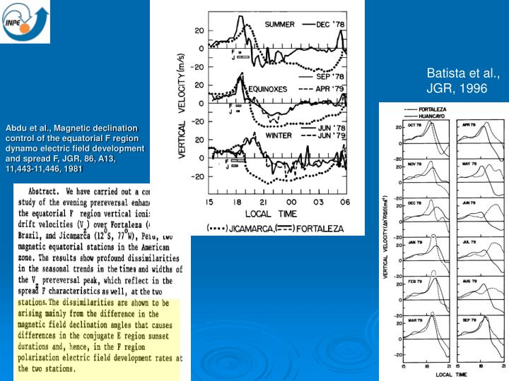Abdu et al., Magnetic declination control of the equatorial F region dynamo electric field development and spread F, JGR, 86, A13, 11,443-11,446, 1981