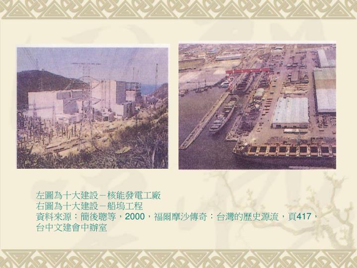 左圖為十大建設-核能發電工廠
