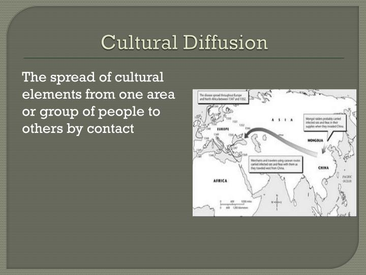 cultural diffusion about ancient greece Vocabulary for ancient sumerians, cultural diffusion find, create, and access fertile crescent, flashcards with course hero.