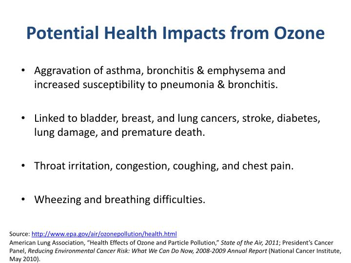 Potential Health Impacts from Ozone
