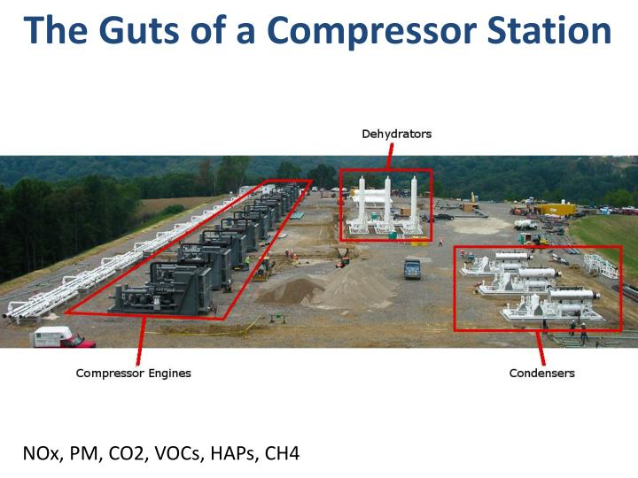 The Guts of a Compressor Station