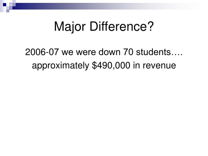 Major Difference?