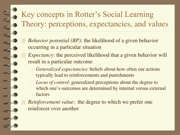 Key concepts in Rotter's Social Learning Theory: perceptions, expectancies, and values