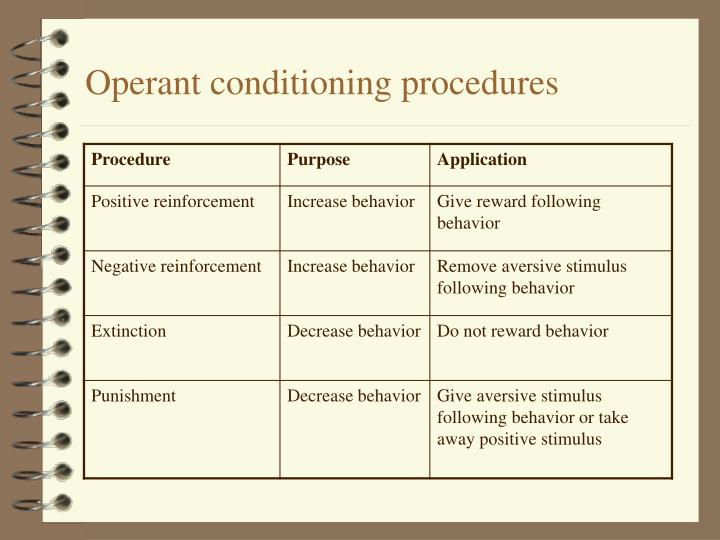 Operant conditioning procedures