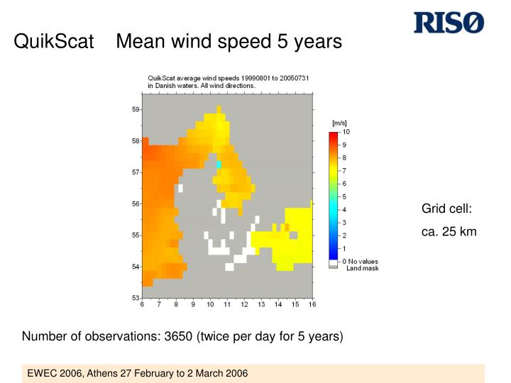 QuikScat Mean wind speed 5 years
