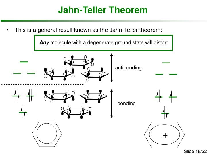 Jahn-Teller Theorem