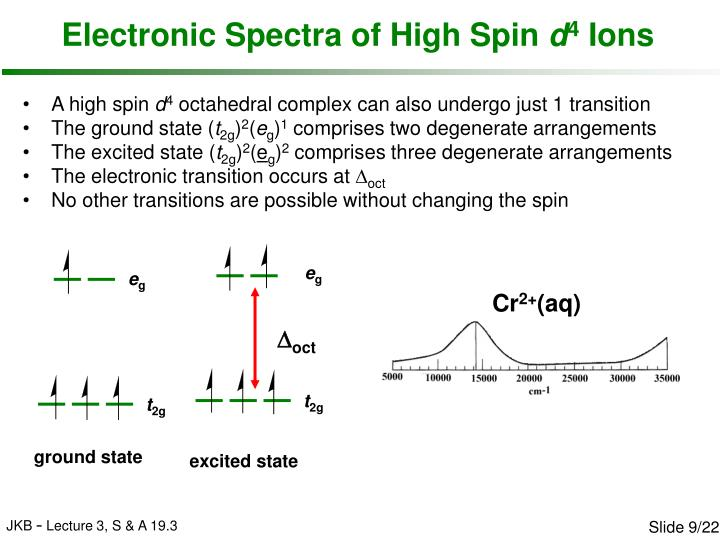 Electronic Spectra of High Spin