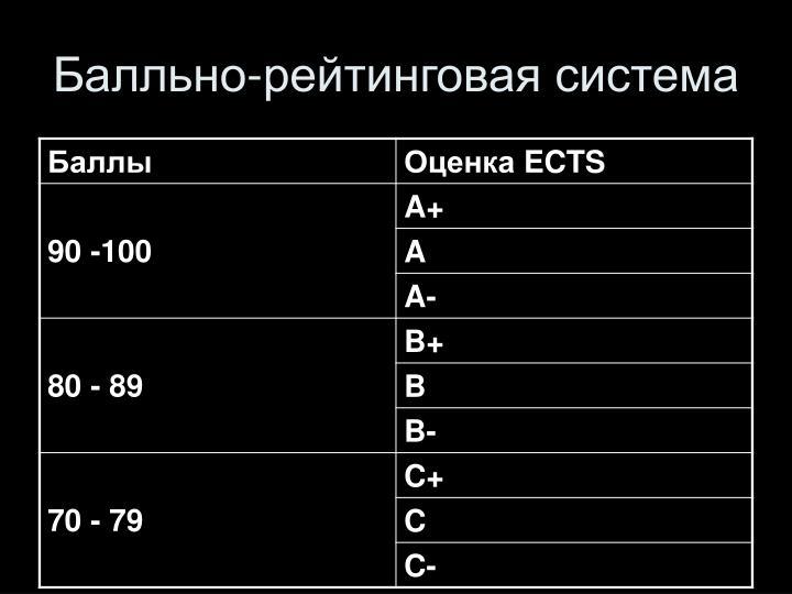 Балльно-рейтинговая система