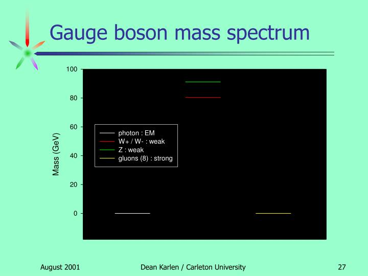 Gauge boson mass spectrum