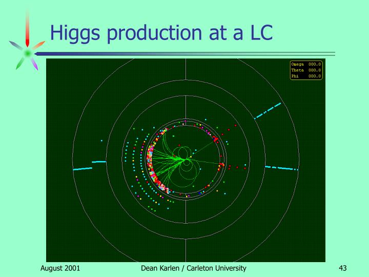 Higgs production at a LC