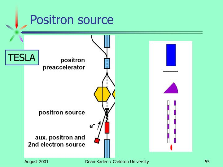 Positron source