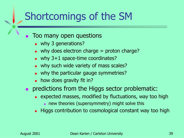 Shortcomings of the SM