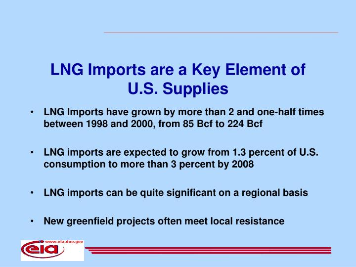 LNG Imports are a Key Element of U.S. Supplies