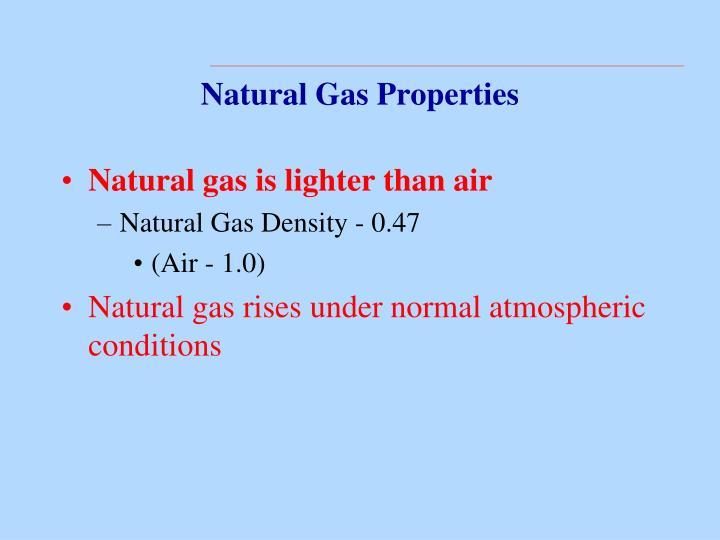 Natural Gas Properties