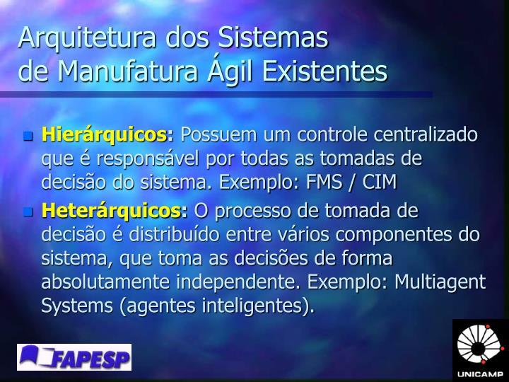 Arquitetura dos Sistemas