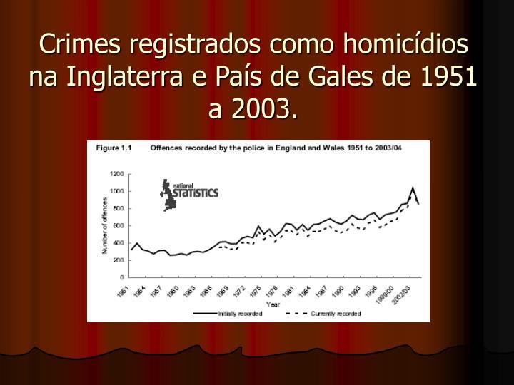 Crimes registrados como homicdios na Inglaterra e Pas de Gales de 1951 a 2003.