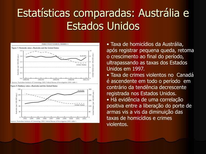 Estatsticas comparadas: Austrlia e Estados Unidos