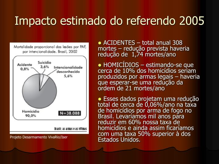 Impacto estimado do referendo 2005