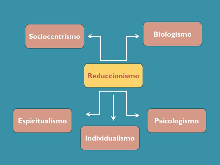 Biologismo