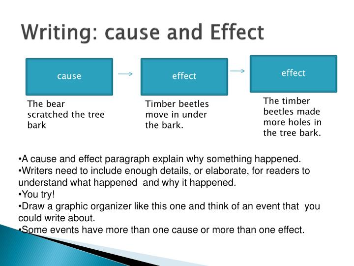 Writing: cause and Effect