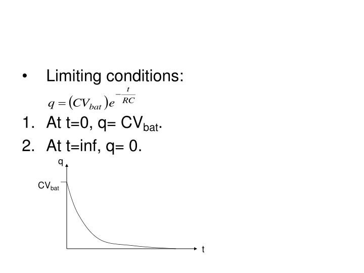 Limiting conditions: