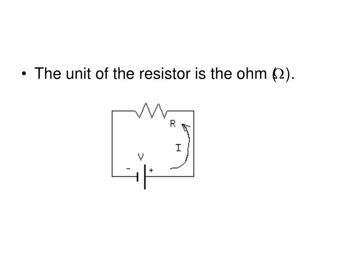 The unit of the resistor is the ohm (  ).