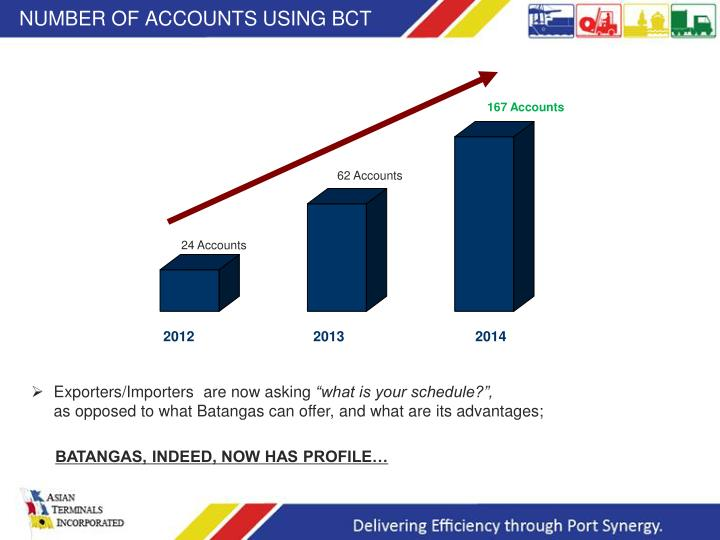 NUMBER OF ACCOUNTS USING BCT