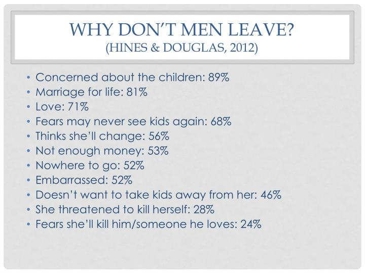 Why don't men leave?